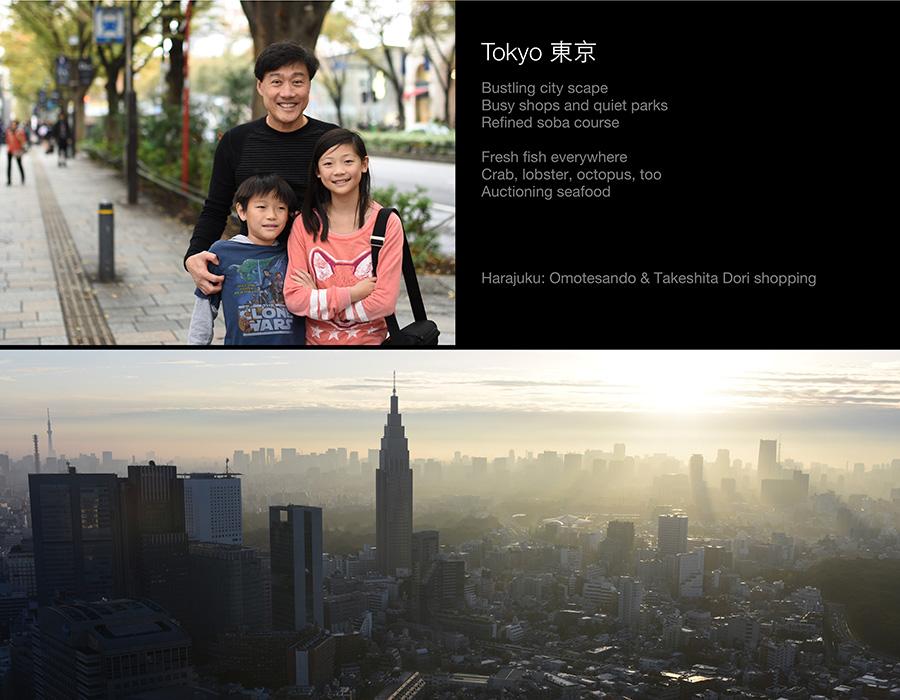 Tokyo: Harajuku